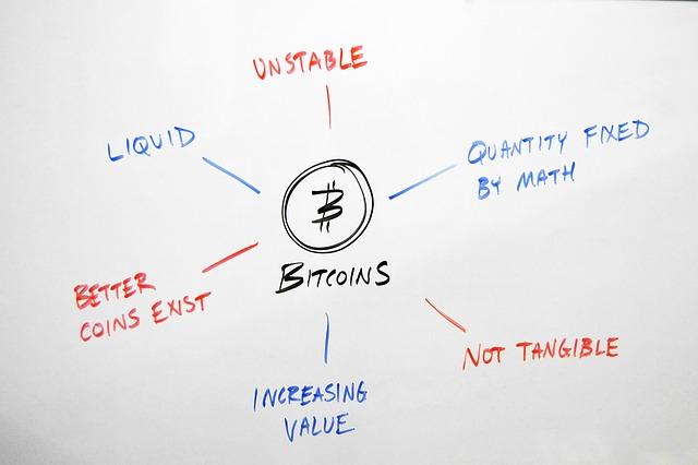 getekende bitcoin met diverse meningen en feiten